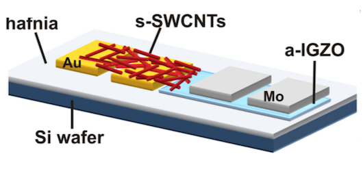 Wafer-Scale Anti-Ambipolar Heterojunctions